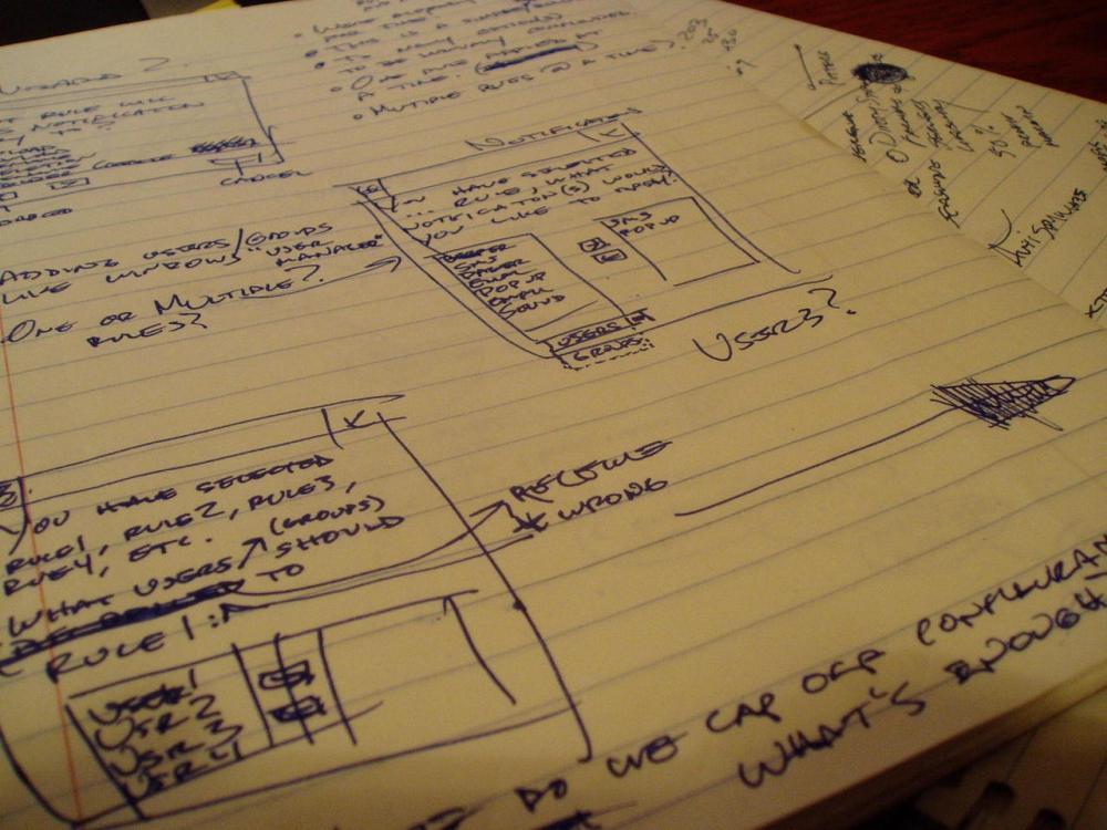 Presentation Blueprint