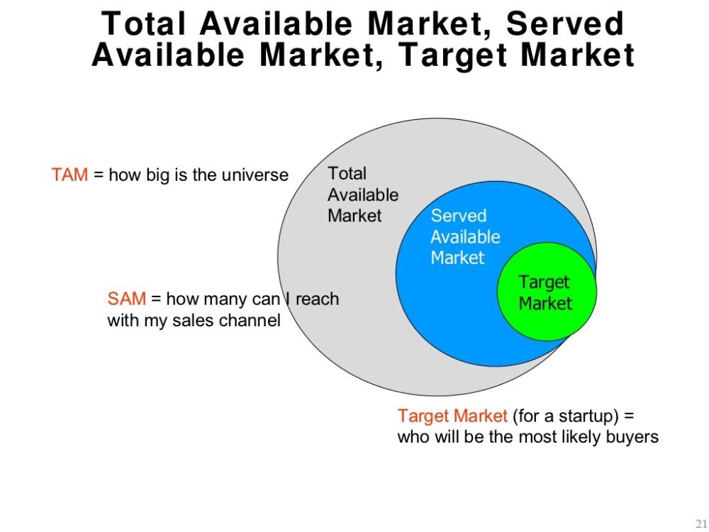 tam-sam-market